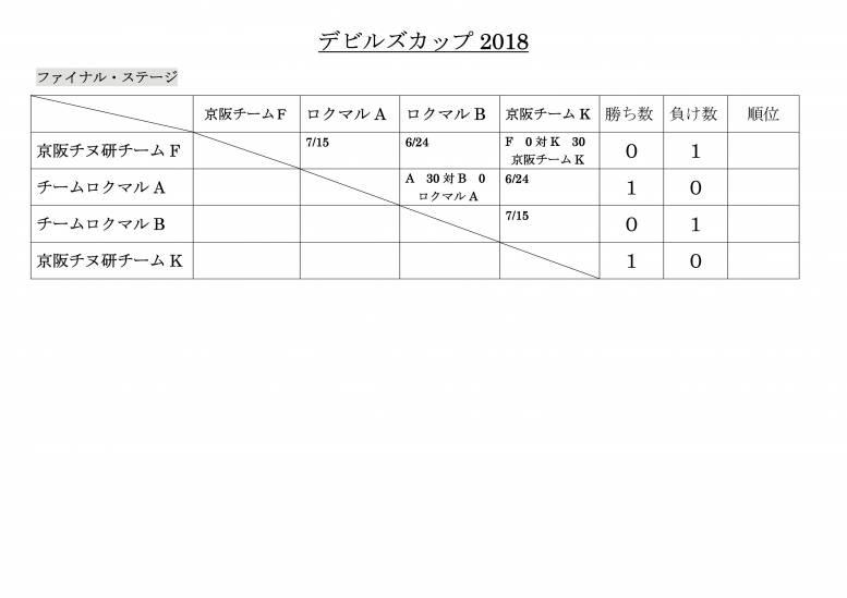 2018ファイナル111